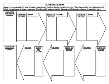 Character Changes Graphic Organizer