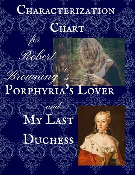 Character Chart for Porphyria's Lover and My Last Duchess