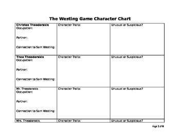 Character Chart for The Westing Game