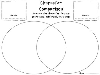 Character Comparison
