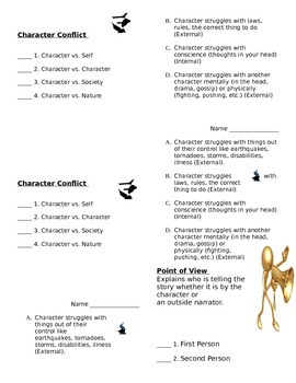 Character Conflict, Point of View, Literary Definitions,