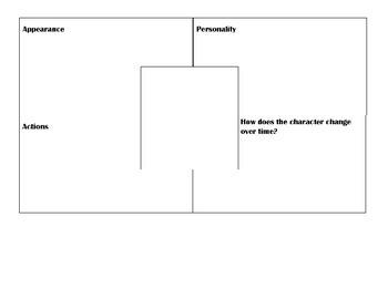 Character Description template