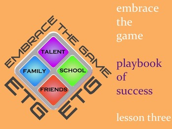 Character Development Program: Lesson 3- Roadblocks Lead t