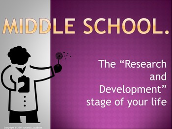 Customizable Character Education: Adjusting to Middle Scho
