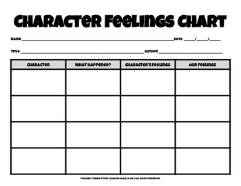 Character Feelings Chart