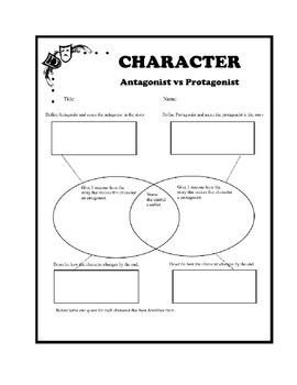 Character Graphic Organizer