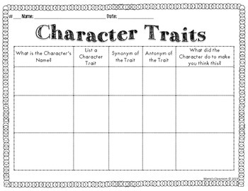 Character Inferring Chart