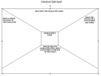 Character Map (Student Drawing Template For Visualizing Ch