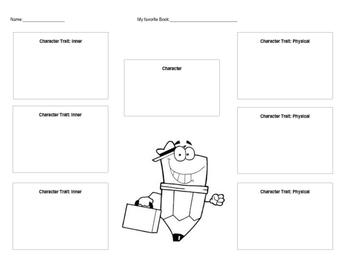 Character Map Writing Activity