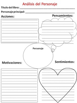 Character Map in Spanish