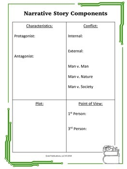 Character, Plot Conflict for any book