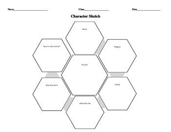 Character Sketch Graphic Organizer Worksheet