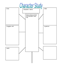 Character Study Graphic Organizer