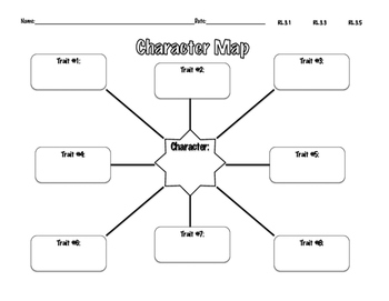 Character Trait Map