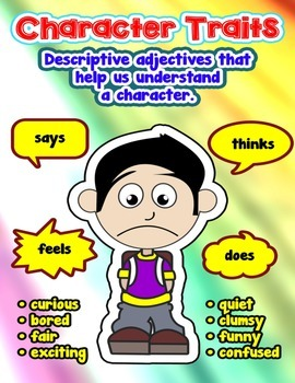 Character Traits Adjective Poster