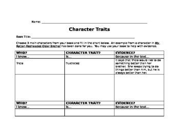 Character Traits Quiz/Worksheet- CCSS aligned RL.3.3
