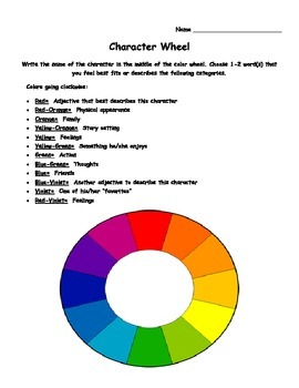 Character Traits Wheel