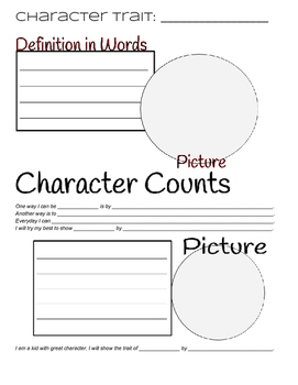 Character Traits page