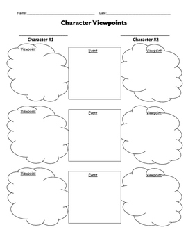 Character Viewpoint Graphic Organizer