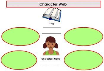 Character Web: Girl