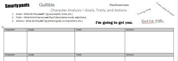 Character analysis worksheet: Goals, Traits, Actions
