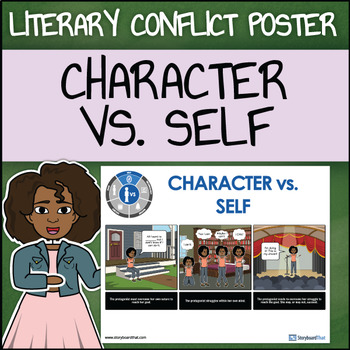 Character vs. Self - Man vs. Self Poster in a Storyboard