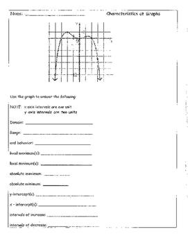 Characteristics of Graphs Practice