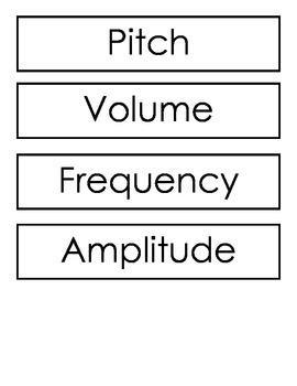 Characteristics of Sound Vocabulary Sort ~ Center Activity
