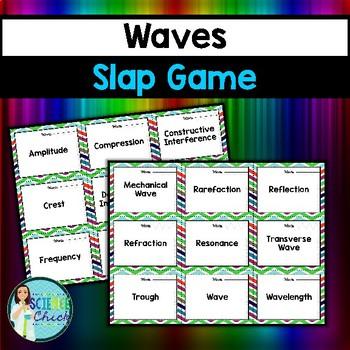 Characteristics of Waves Slap Game