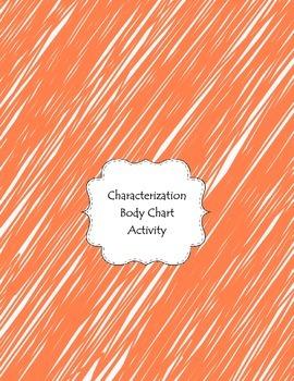 Characterization Body Chart