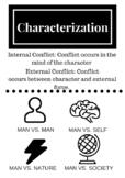 Characterization Anchor Chart