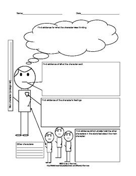 Characterization Graphic Organizers