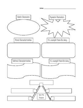Characterization & Plot Skills Notes Page