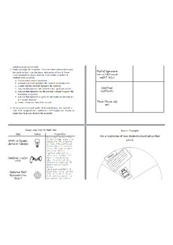 Characterization Wheel