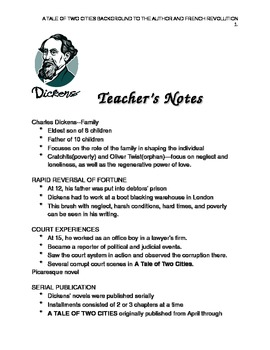 Charles Dickens Background, the French Revolution, and A T