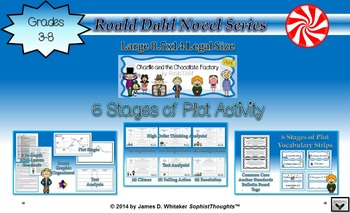 Charlie and the Chocolate Factory 6 Stages of Plot Analysi