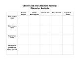 Charlie and the Chocolate Factory Character Analysis