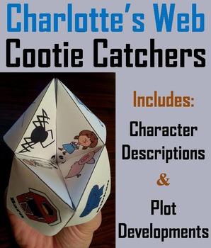 Charlotte's Web Activity (Scoot Unit Review Game)