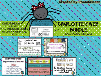 Charlotte's Web Novel Study - BUNDLE - 6 Resources - for 2
