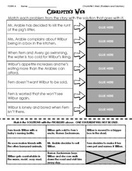 Charlotte's Web - Problem & Solution