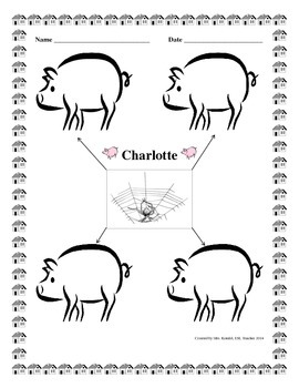 Charlotte's Web Character Web for Charlotte