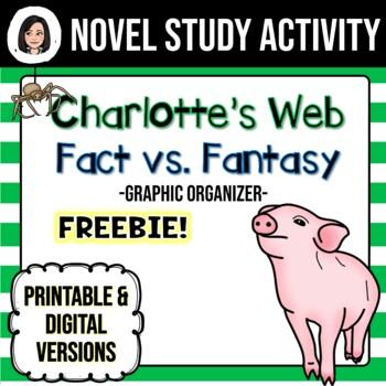Charlotte's Web Fact vs. Fantasy Graphic Organizer