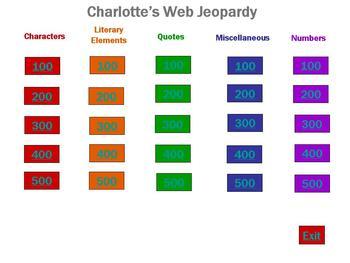 Charlotte's Web Jeopardy!