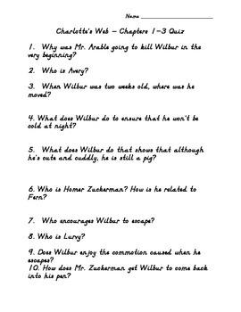 Charlotte's Web Quizes