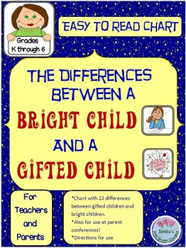Chart Stating 22 Differences Between a Bright Child and a