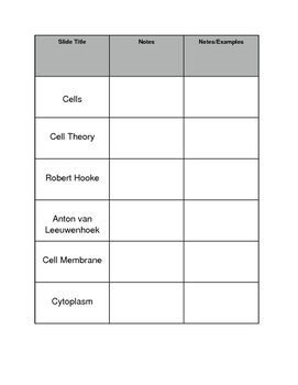 Chart for cell theory/parts of the cell