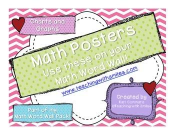 Charts and Graphs Math Word Wall Posters