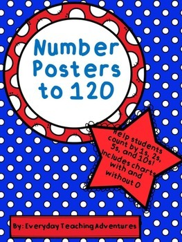 Charts to 120