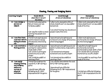 Chasing, Fleeing and Dodging Rubric
