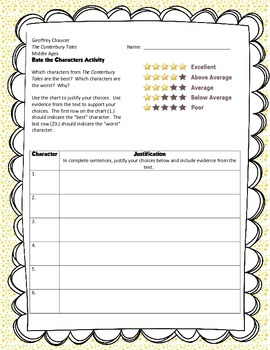 Chaucer's Canterbury Tales (Rating Characters Activity/Dif